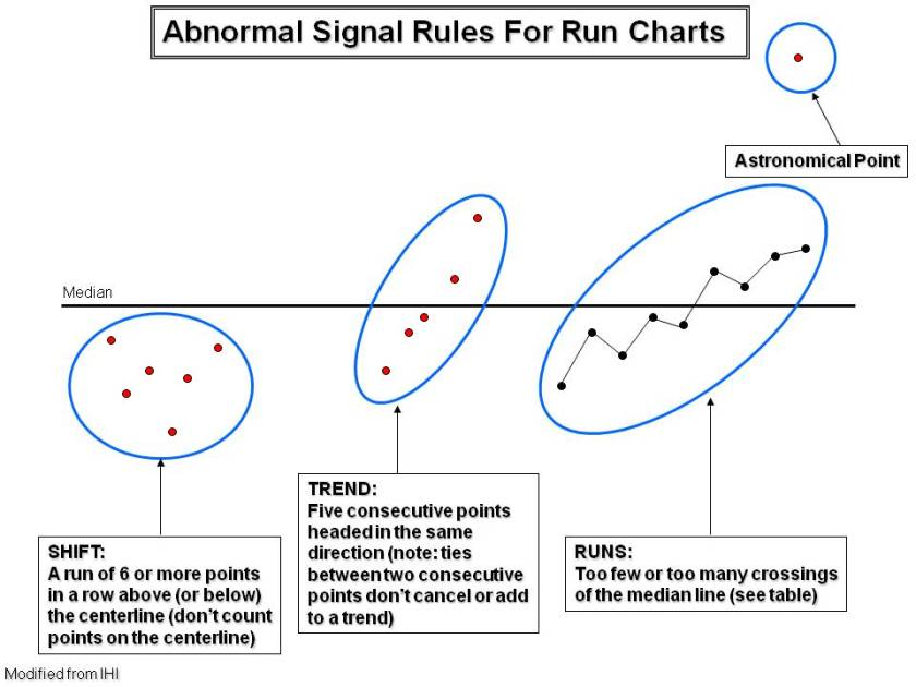 abnormal_rules