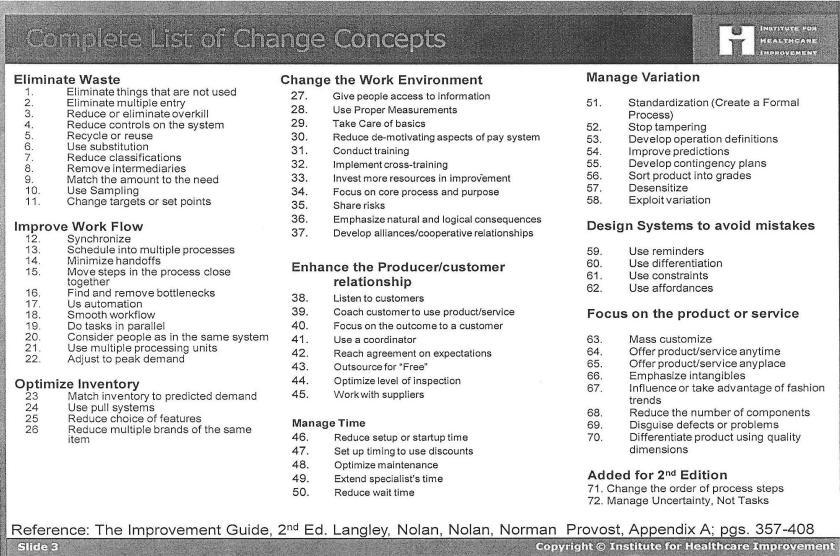 change_concepts.jpg